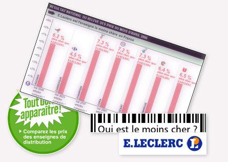 e-leclerc-quiestlemoinscher